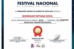1_Sofia-Rodriguez