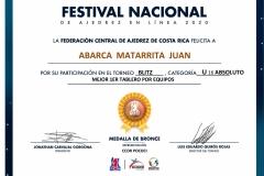 Juan-Abarca