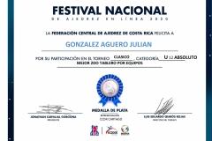 Julian-Gonzalez-Clasico