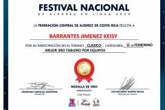 Keisy-Barrantes