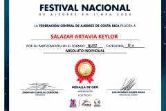 Keylor-Salazar-Blitz