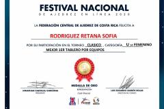 Sofia-Rodriguez