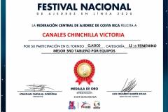 Victoria-Canales-Clasico