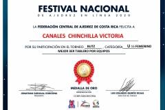 Victoria-Canales