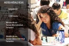 Andrea-Arevalos