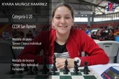 Kyara-Munoz-Ramirez-U20
