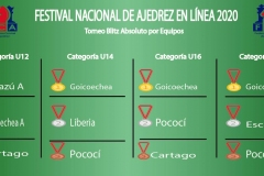 Tabla-Blitz-Absoluto