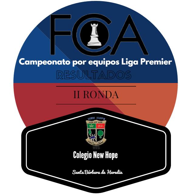 Resultados II Ronda: Campeonato por equipos Liga Premier