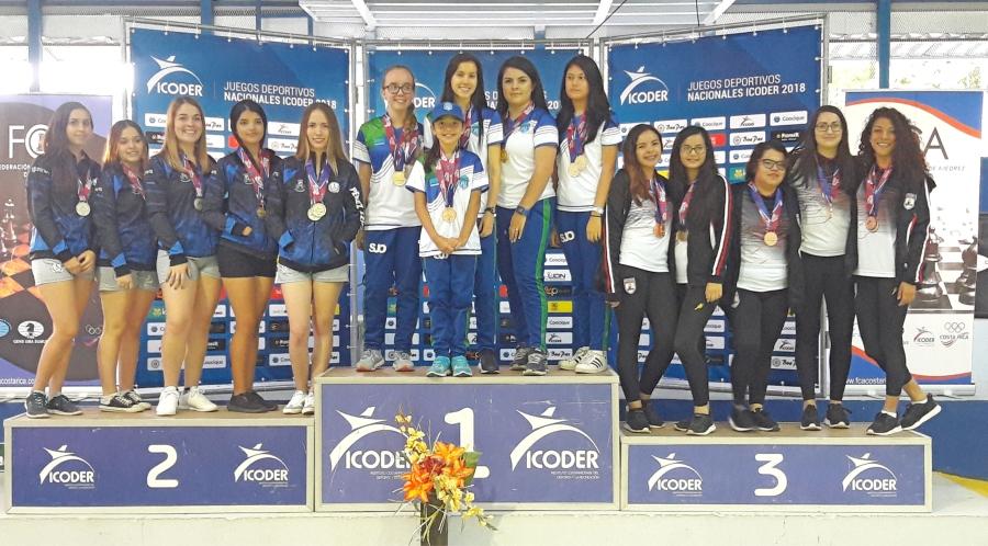 Alajuela y San José se bañaron en oro en la modalidad de Blitz